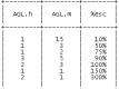 Statistiques et calculs du système de combat de base de RPG Maker 2003